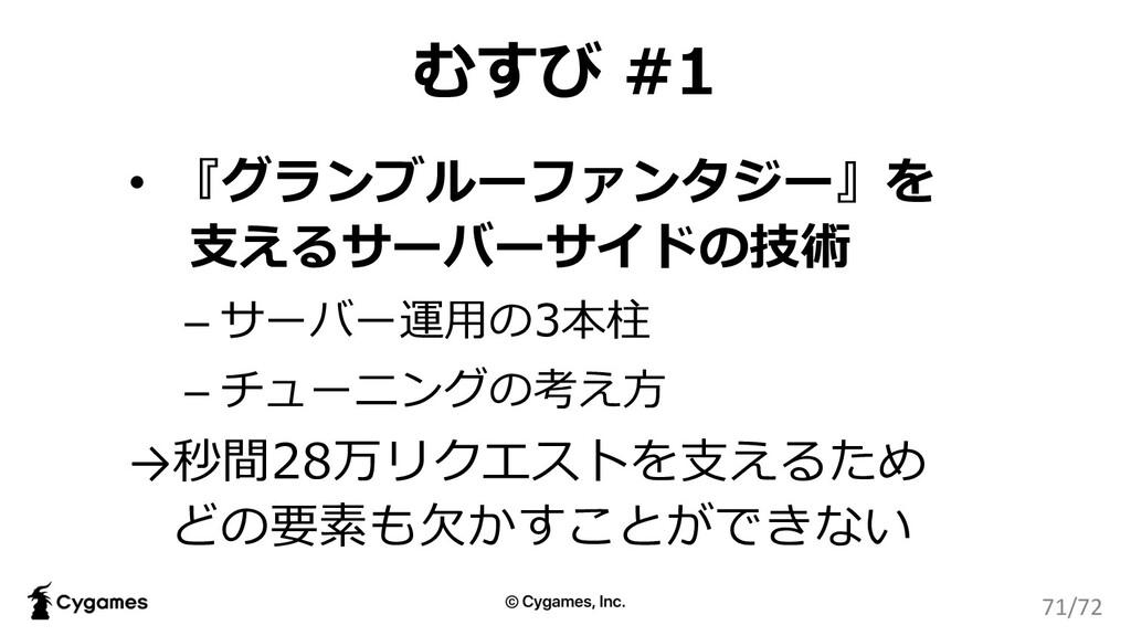 むすび #1 • 『グランブルーファンタジー』を ⽀えるサーバーサイドの技術 – サーバー運⽤...