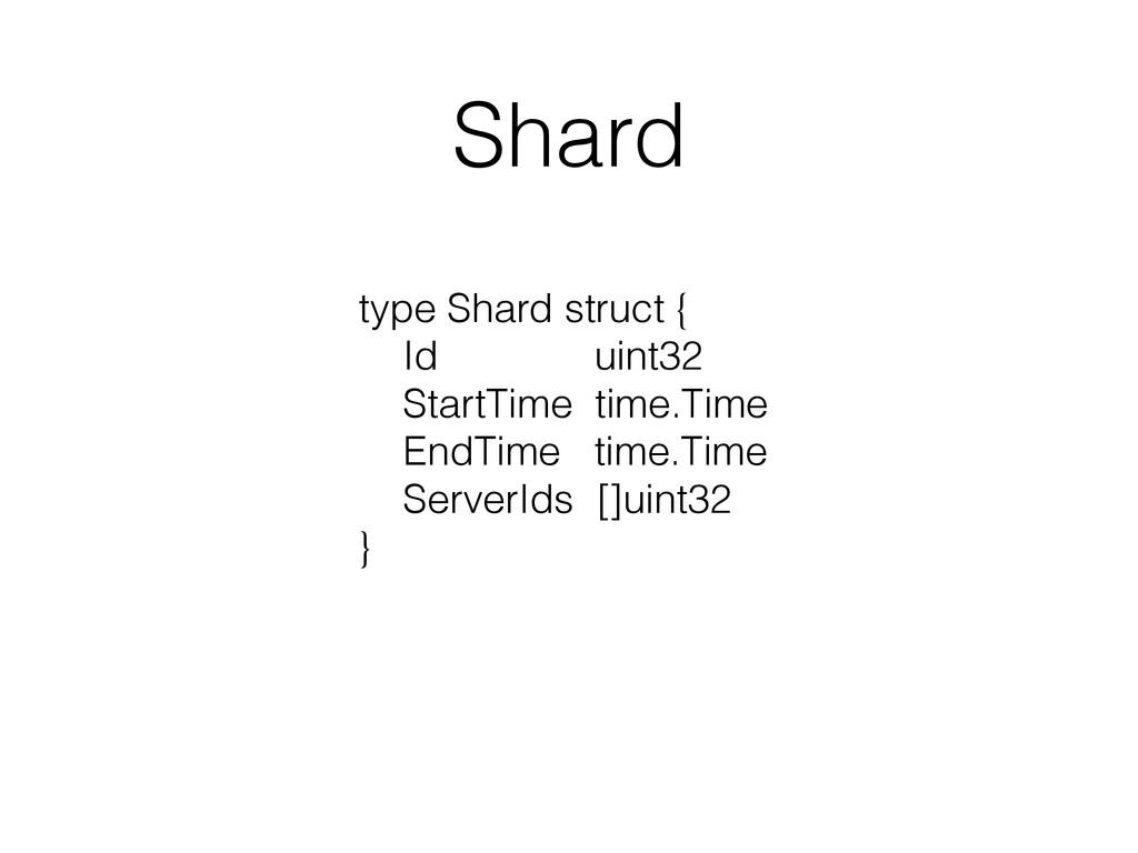 Shard type Shard struct { Id uint32 StartTime t...