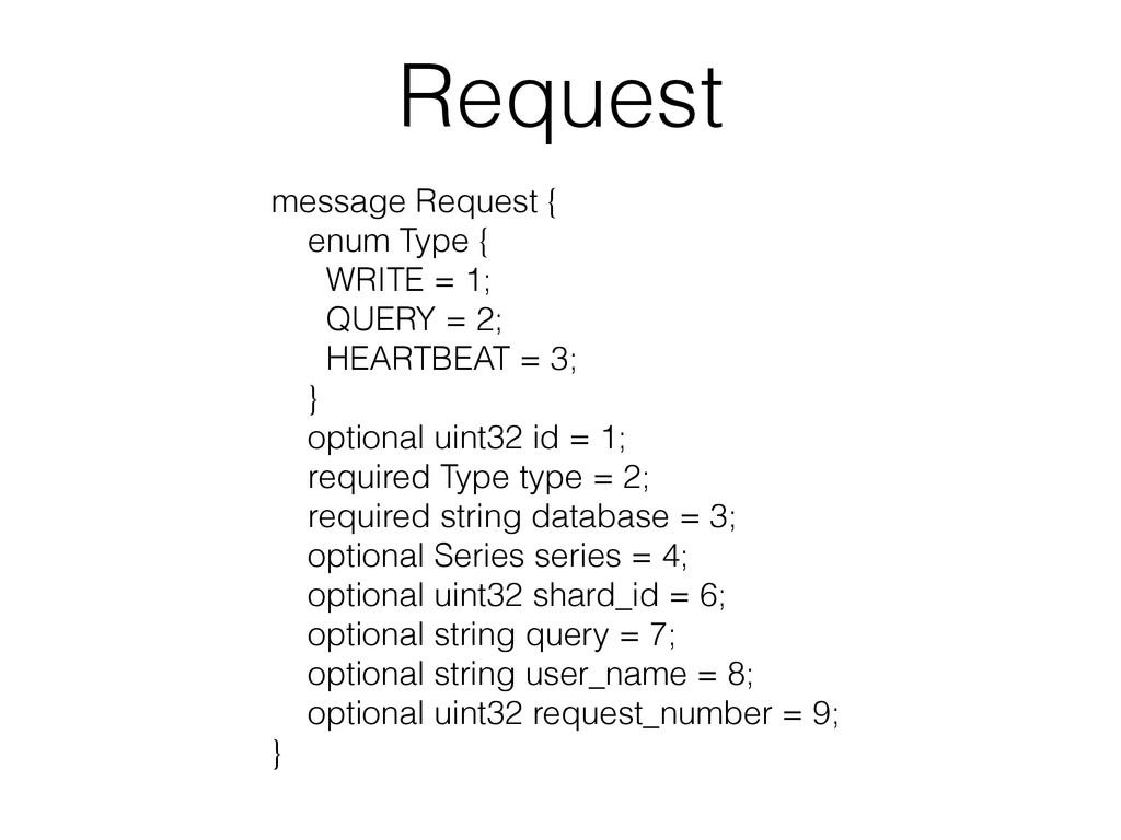 Request message Request { enum Type { WRITE = 1...