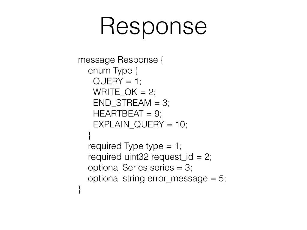 Response message Response { enum Type { QUERY =...