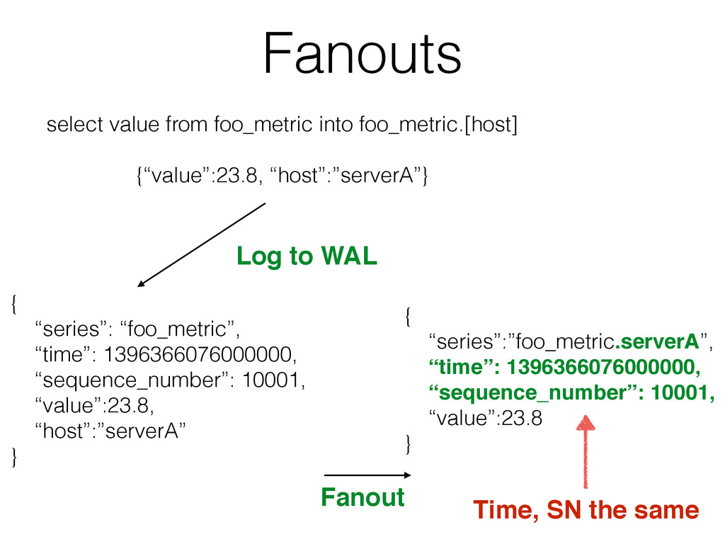 Fanouts select value from foo_metric into foo_m...