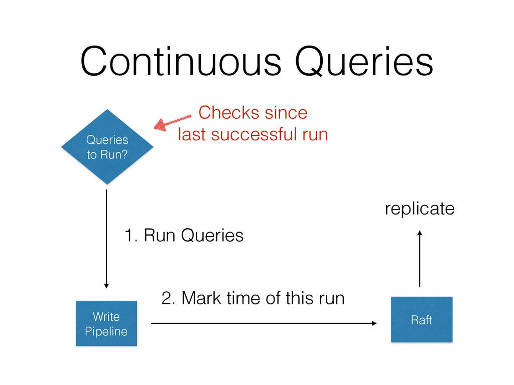 Continuous Queries Queries to Run? Checks since...