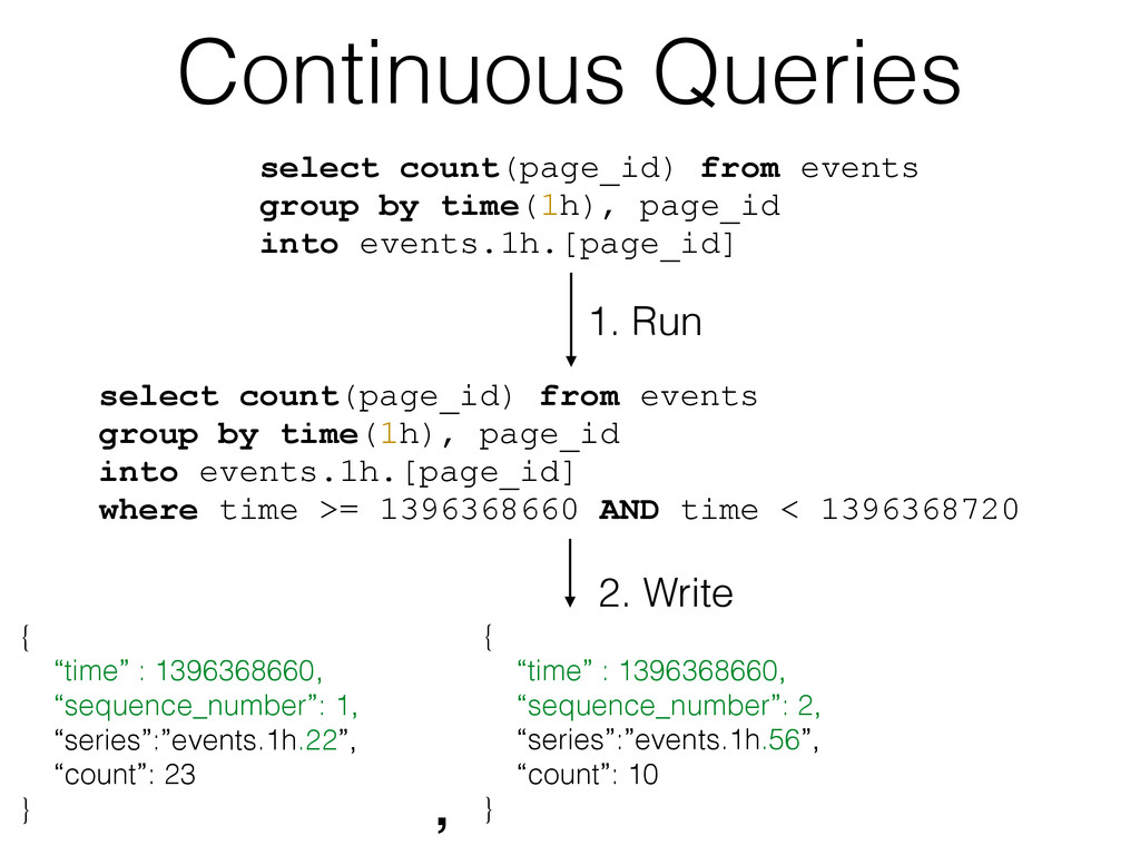 Continuous Queries select count(page_id) from e...