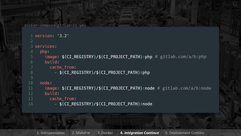 # gitlab.com/a/b:php # gitlab.com/a/b:node 1. I...