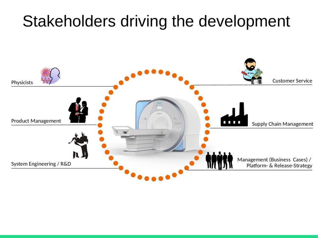 Stakeholders driving the development Physicists...