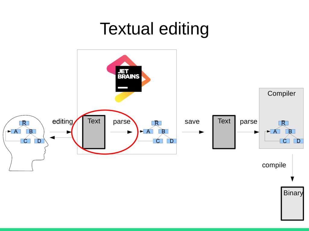 Textual editing R A B C D R R A B C D R R A B C...