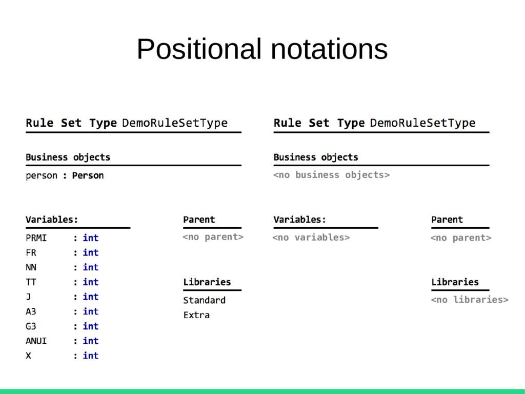 Positional notations <no variables> <no parent>...