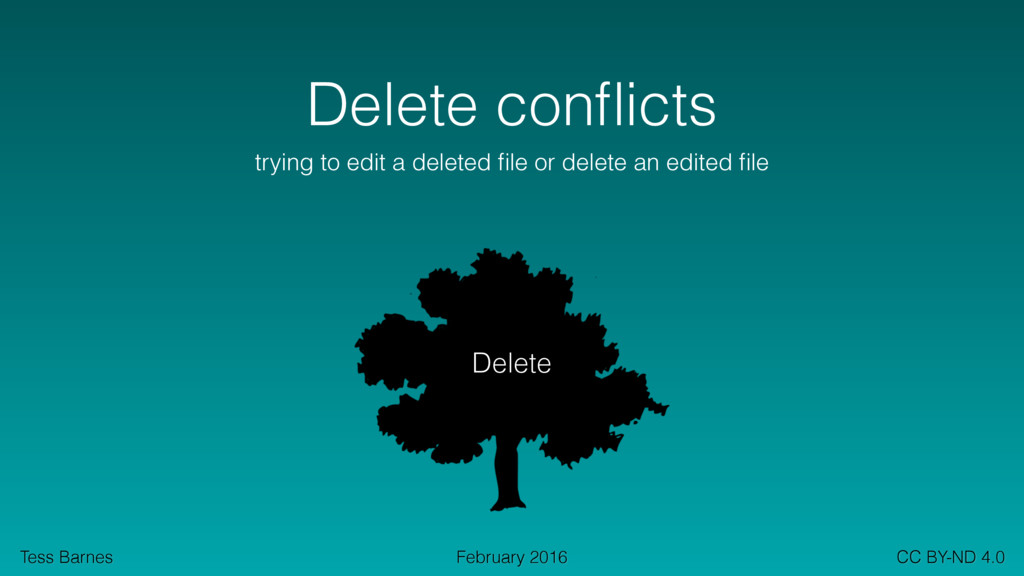 Tess Barnes CC BY-ND 4.0 February 2016 Delete c...