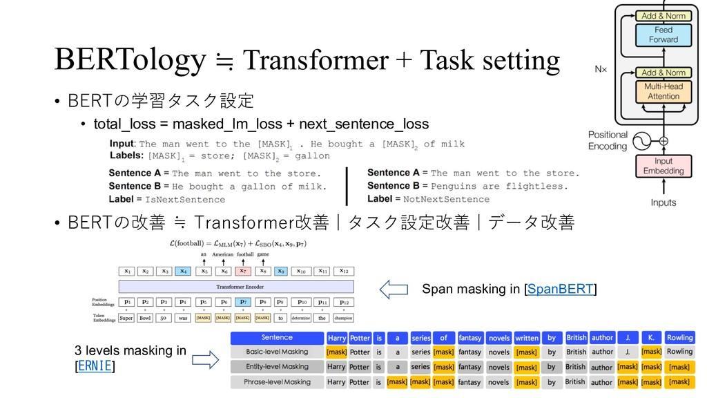 BERTology ≒ Transformer + Task setting • • tota...