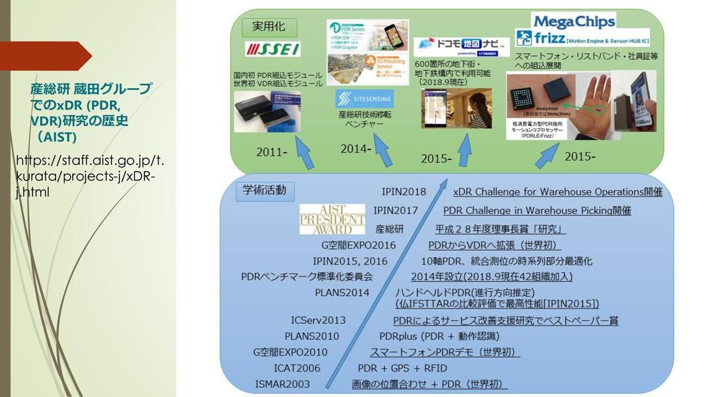 https://staff.aist.go.jp/t. kurata/projects-j/x...