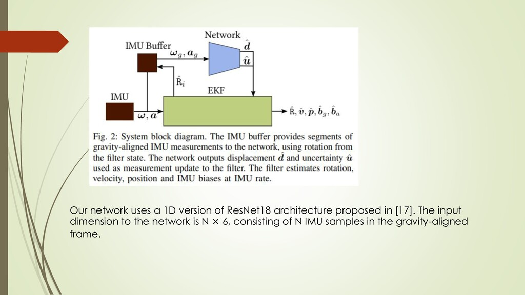 Our network uses a 1D version of ResNet18 archi...