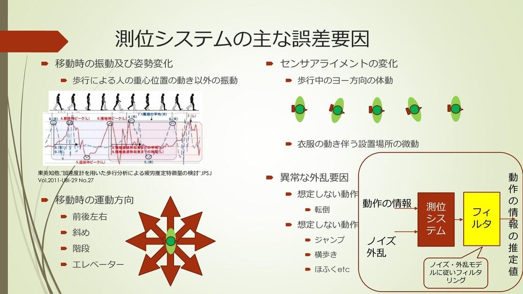 測位システムの主な誤差要因  移動時の振動及び姿勢変化  歩行による人の重心位置の動き以外...
