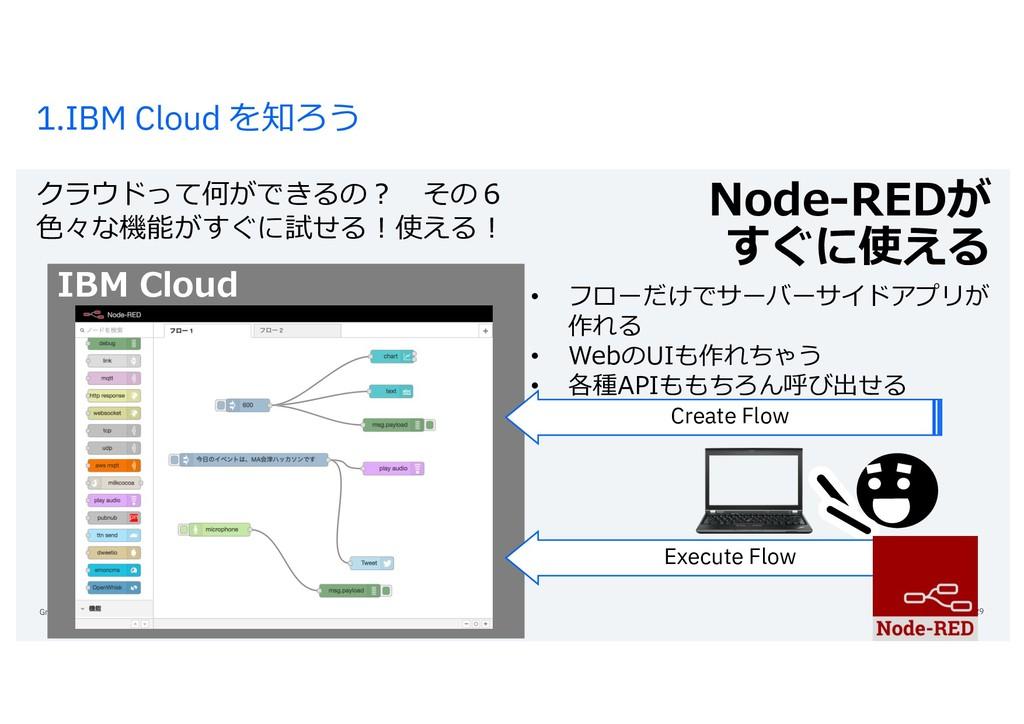 1.IBM Cloud を知ろう クラウドって何ができるの? その6 ⾊々な機能がすぐに試せる...