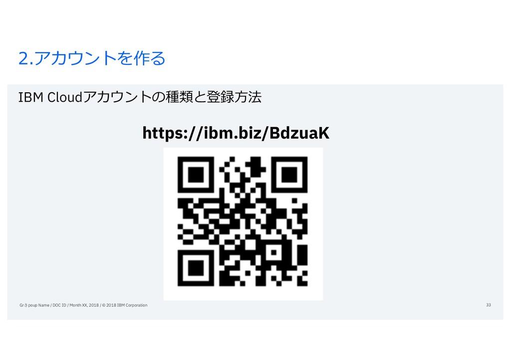 2.アカウントを作る IBM Cloudアカウントの種類と登録⽅法 https://ibm.b...