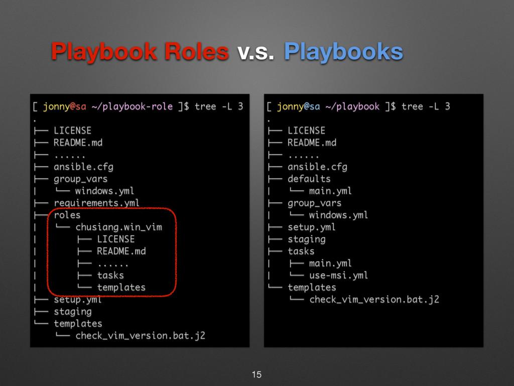 15 Playbook Roles Playbooks v.s. [ jonny@sa ~/p...