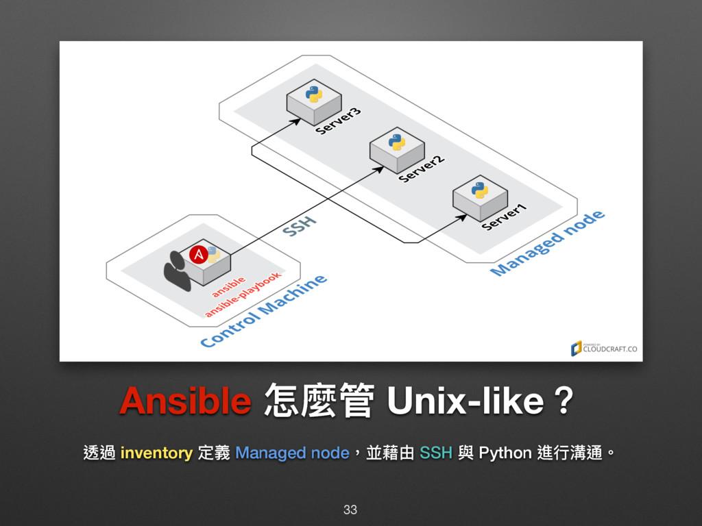 Ansible ெ讕ᓕ Unix-like牫 蝚螂 inventory ਧ嬝 Managed ...