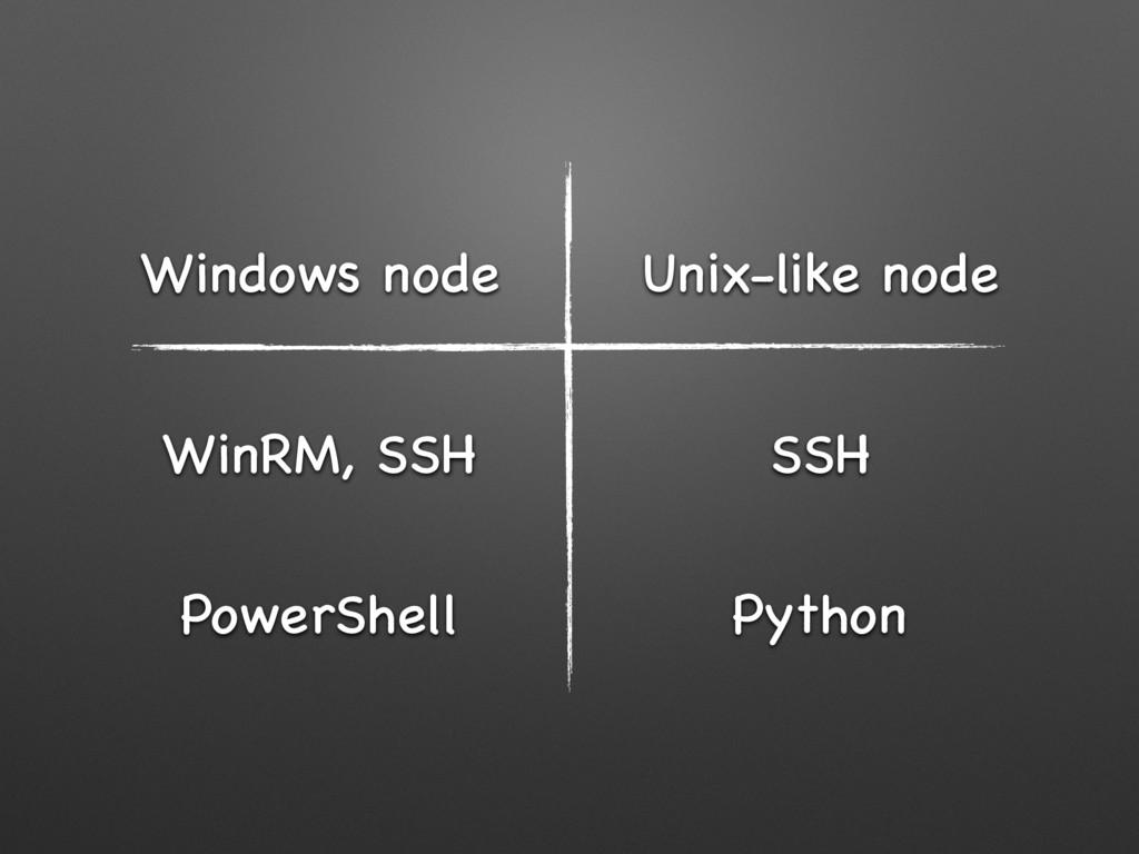 Unix-like node SSH Python Windows node WinRM, S...