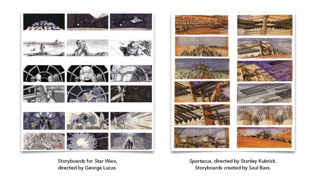 Storyboards for Star Wars, directed by George L...