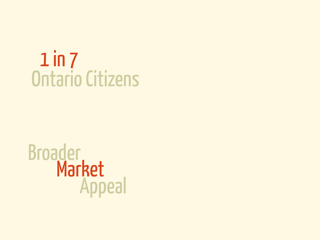 Ontario Citizens Broader 1 in 7 Appeal Market