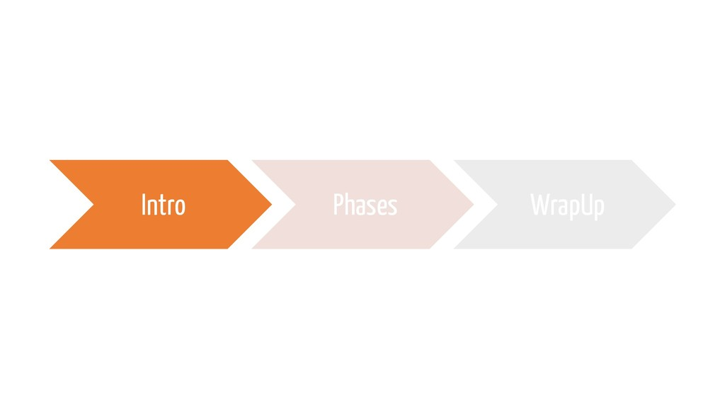 Intro Phases WrapUp