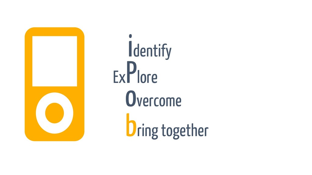 bring together identify Ex Plore overcome