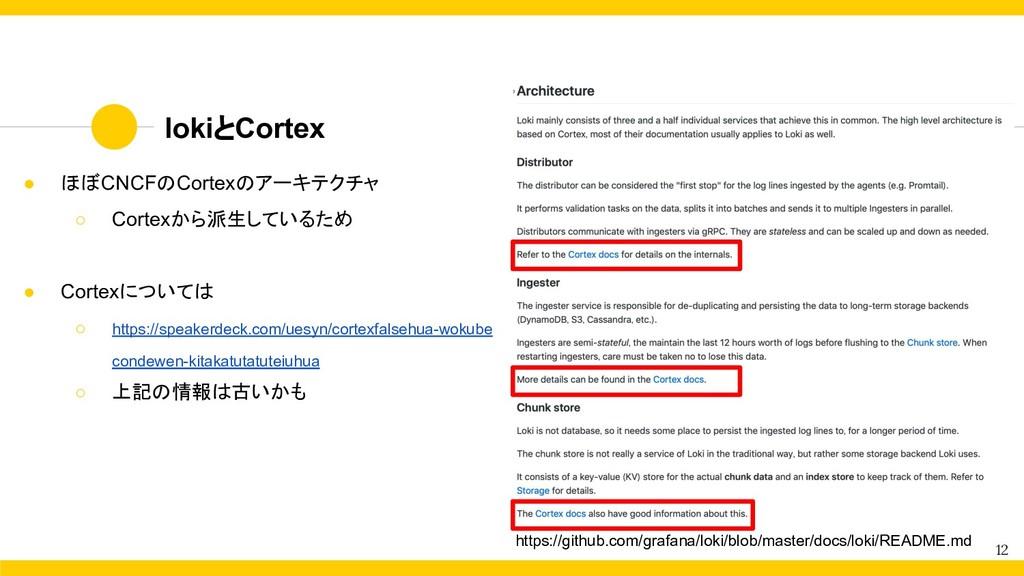 lokiとCortex 12 ● ほぼCNCFのCortexのアーキテクチャ ○ Cortex...