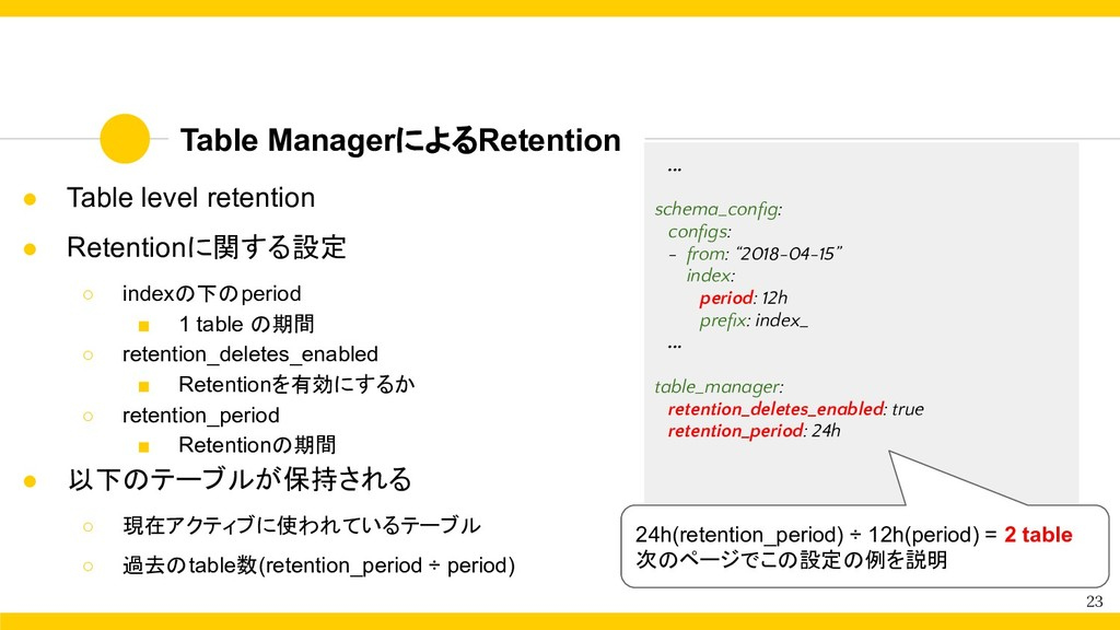 Table ManagerによるRetention 23 ● Table level rete...
