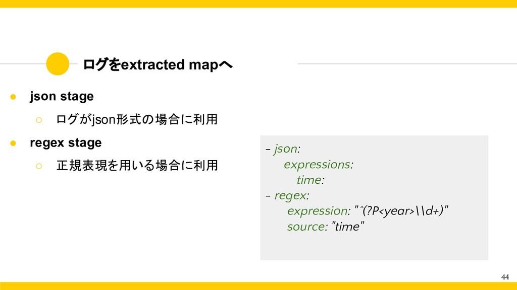ログをextracted mapへ 44 ● json stage ○ ログがjson形式の場...