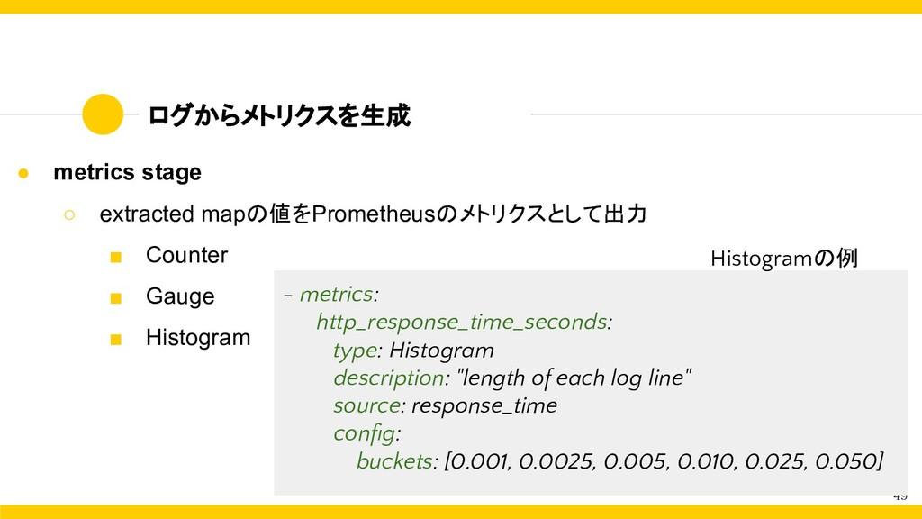 ログからメトリクスを生成 49 ● metrics stage ○ extracted map...