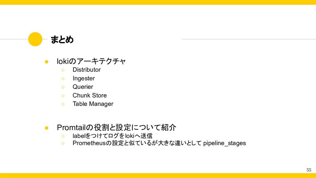 まとめ ● lokiのアーキテクチャ ○ Distributor ○ Ingester ○ Q...