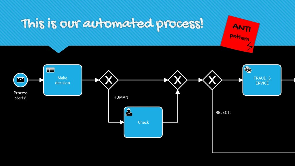 This is our automated process! Process starts! ...
