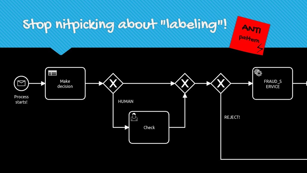 "Stop nitpicking about ""labeling""! Process start..."