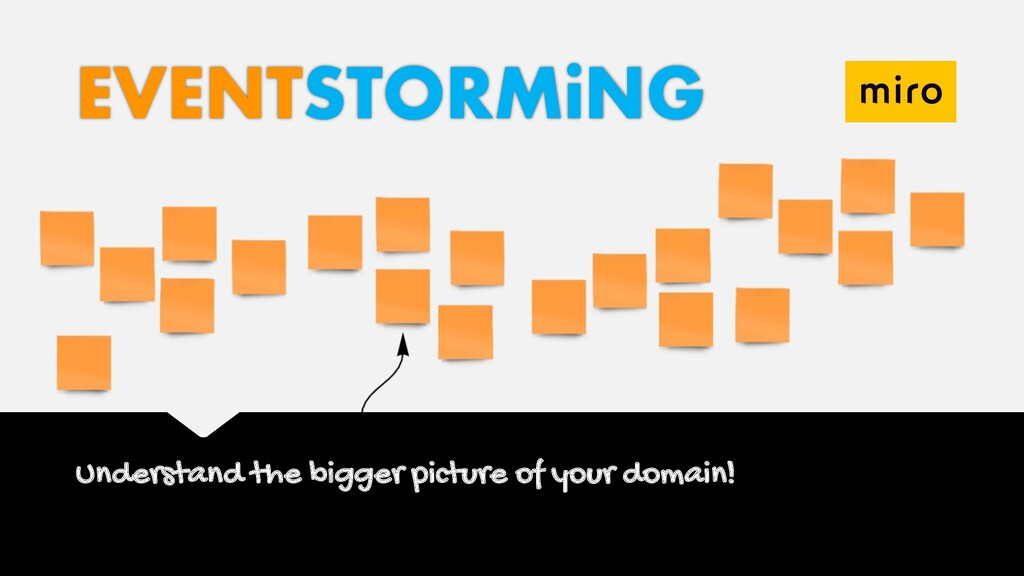 EVENTSTORMiNG Understand the bigger picture of ...