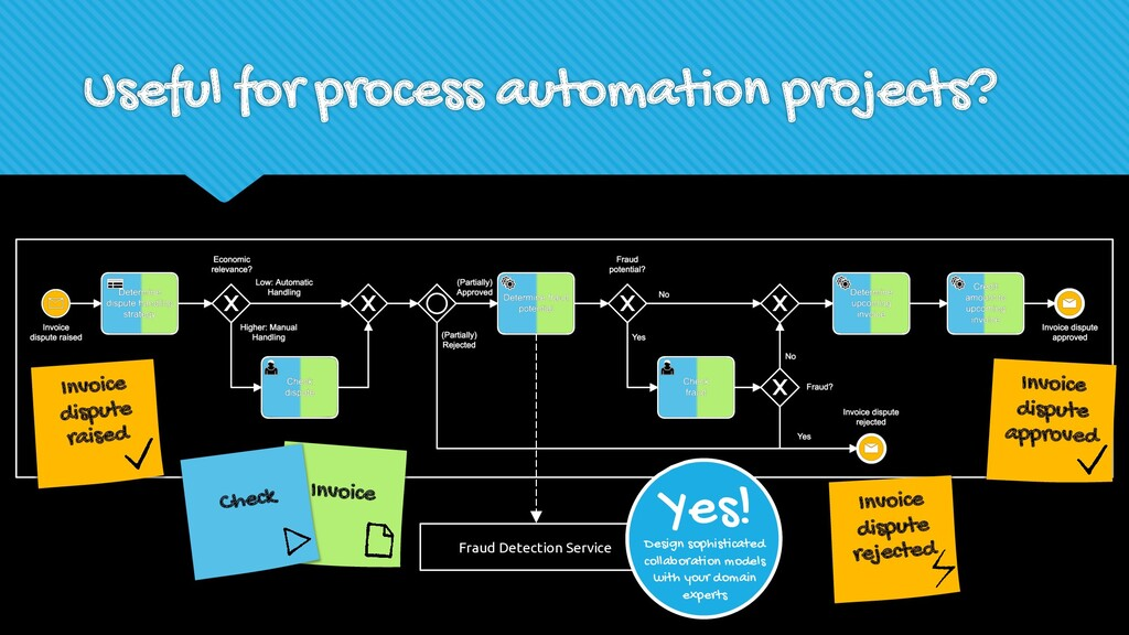 Useful for process automation projects? Invoice...