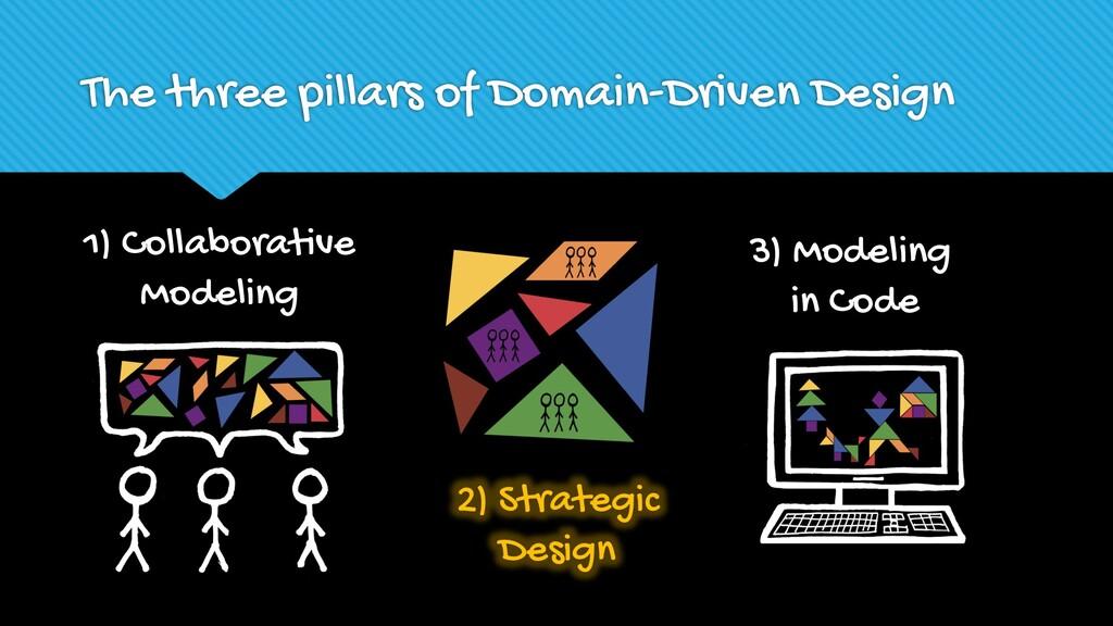 2) Strategic Design The three pillars of Domain...