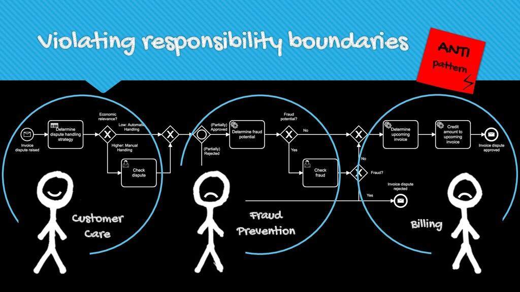 Violating responsibility boundaries ANTI patter...