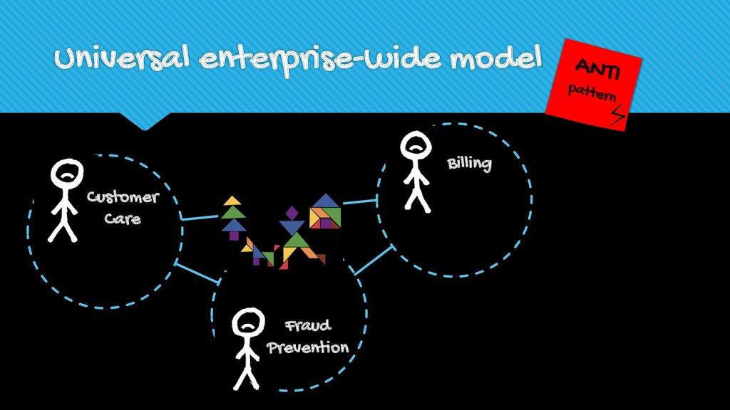 Universal enterprise-wide model Customer Care F...