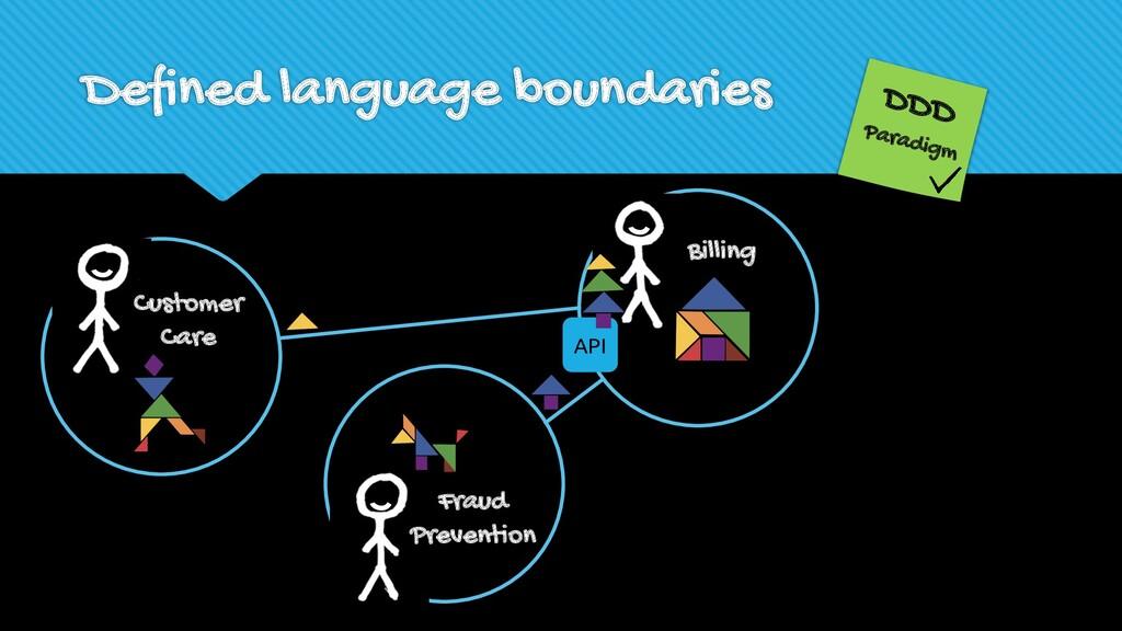 Defined language boundaries DDD Paradigm Custom...