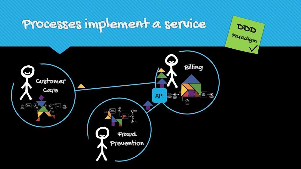 Processes implement a service DDD Paradigm Cust...