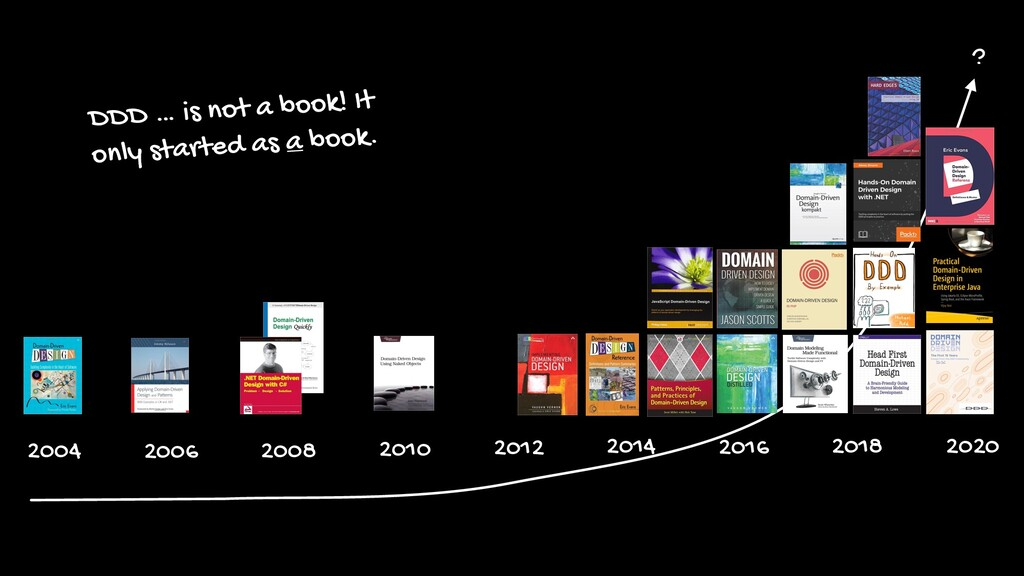 2004 2006 2008 2018 2010 2012 2014 2016 ? DDD …...