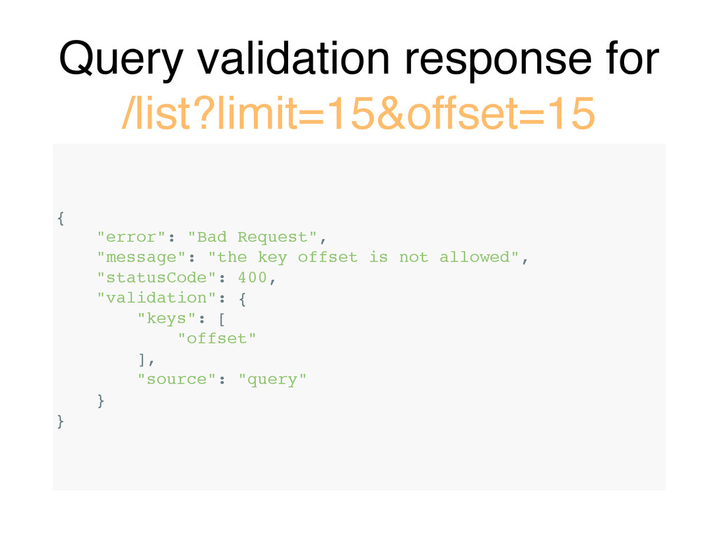 Query validation response for /list?limit=15&of...