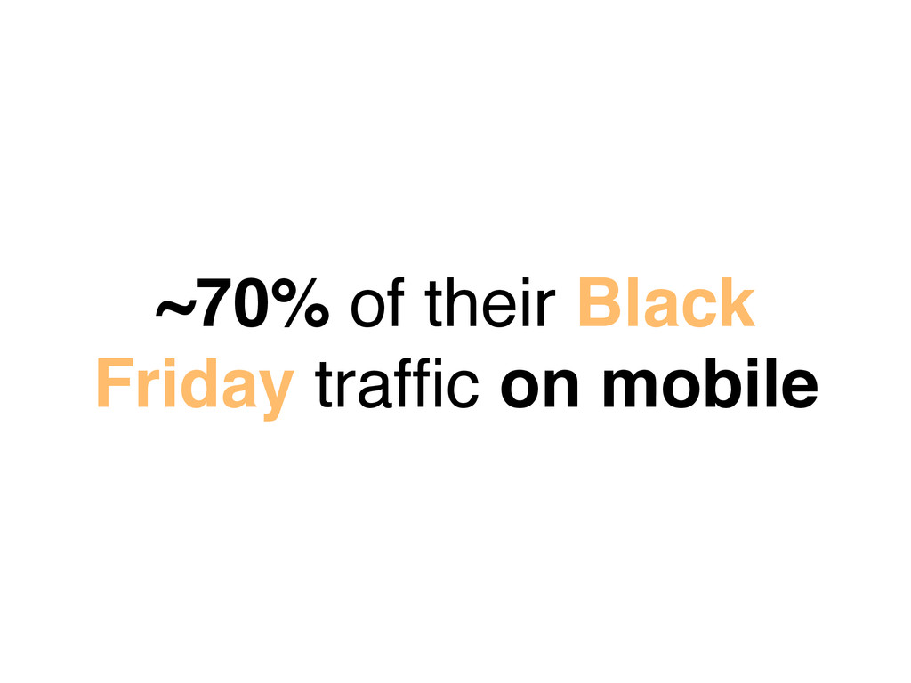 ~70% of their Black Friday traffic on mobile