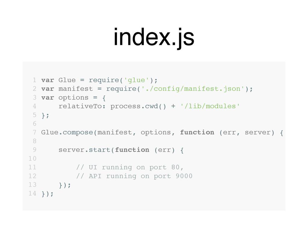 index.js 1 var Glue = require('glue'); 2 var ma...