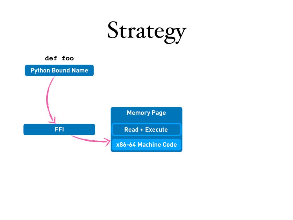 Strategy Python Bound Name Memory Page Bytes … ...