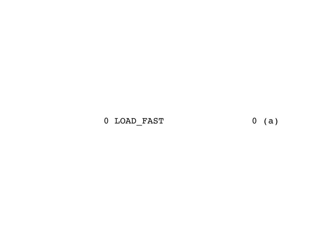 0 LOAD_FAST 0 (a)