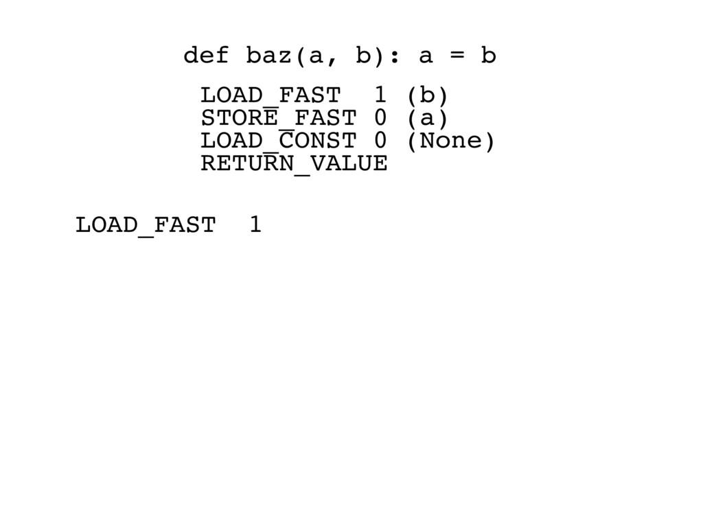 LOAD_FAST 1 def baz(a, b): a = b LOAD_FAST 1 (b...