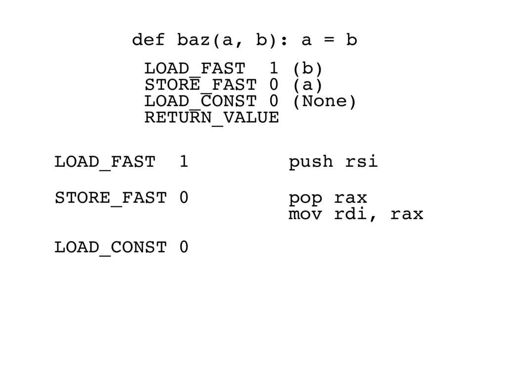 LOAD_FAST 1 push rsi STORE_FAST 0 pop rax mov r...