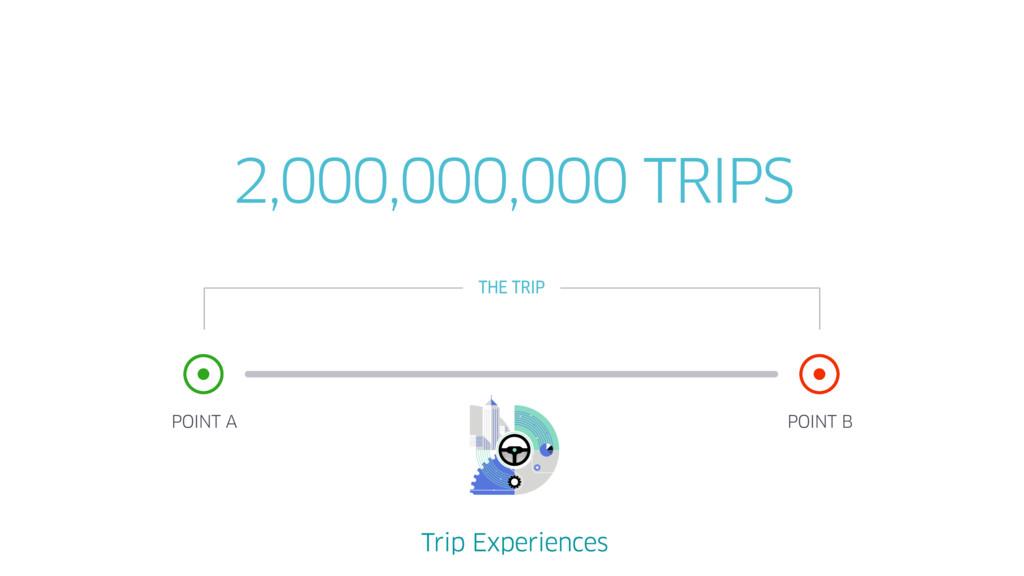 POINT A POINT B 2,000,000,000 TRIPS THE TRIP