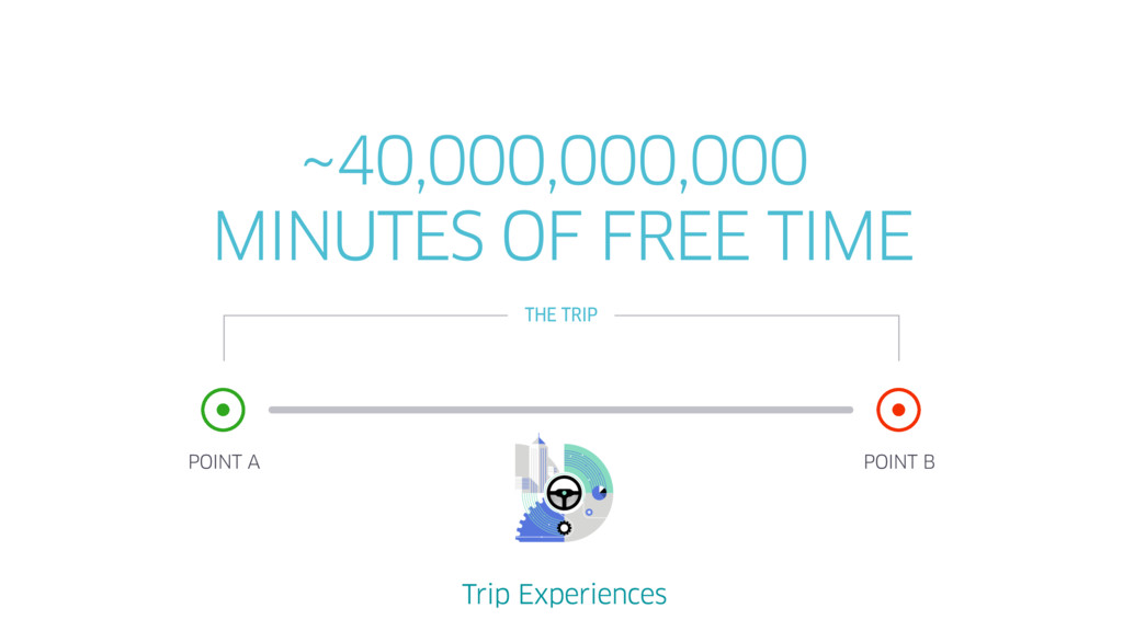 POINT A POINT B 40,000,000,000 MINUTES OF FREE ...