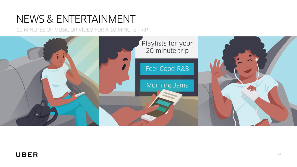 10 MINUTES OF MUSIC OR VIDEO FOR A 10 MINUTE TR...